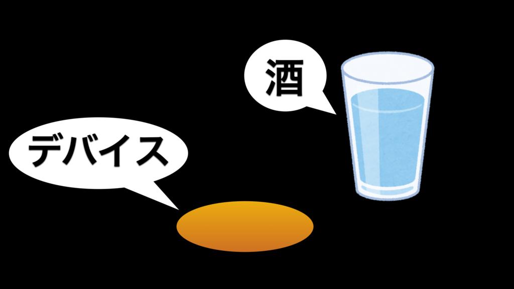 f:id:yamacho1111:20171218034515p:plain