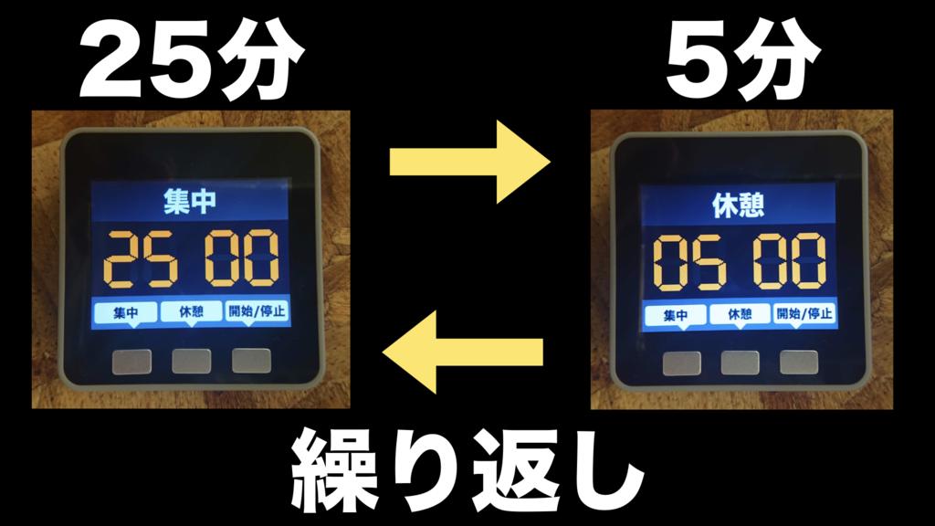 f:id:yamacho1111:20190214050806p:plain