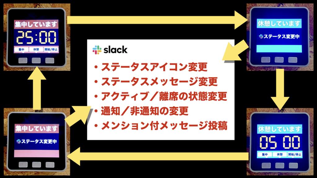 f:id:yamacho1111:20190214052235p:plain