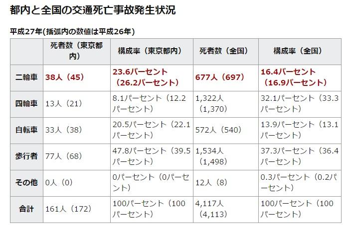 f:id:yamada-norio-0802:20161121101814j:plain