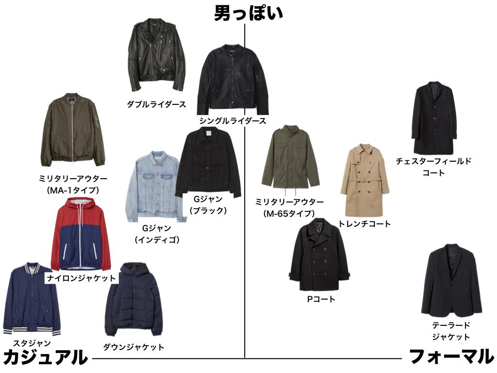 f:id:yamada0221:20190214114911j:plain