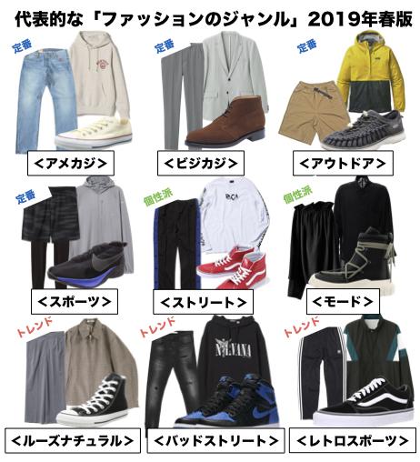 f:id:yamada0221:20190311160529j:plain