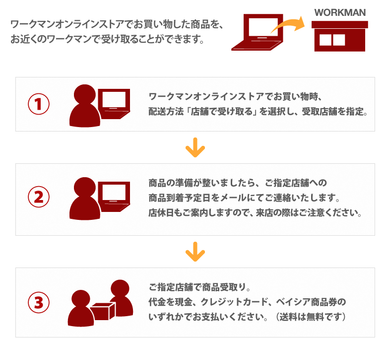 f:id:yamada0221:20190410113309p:plain