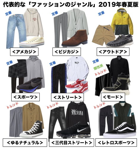 f:id:yamada0221:20190522102914j:plain