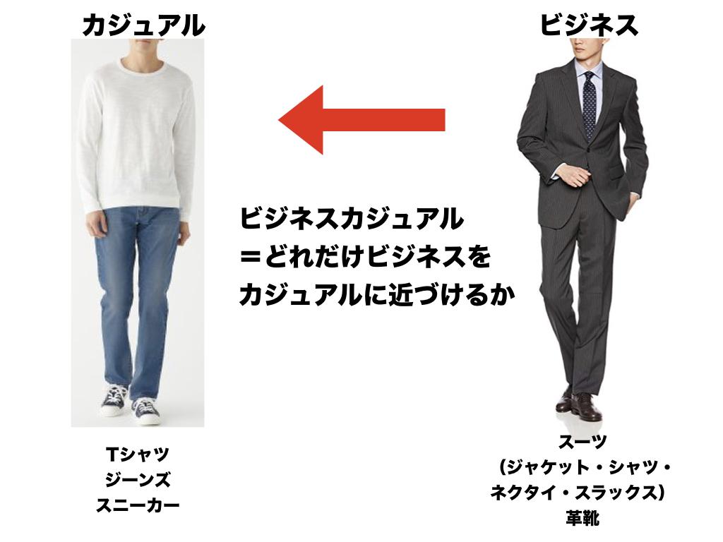 f:id:yamada0221:20190606110038j:plain