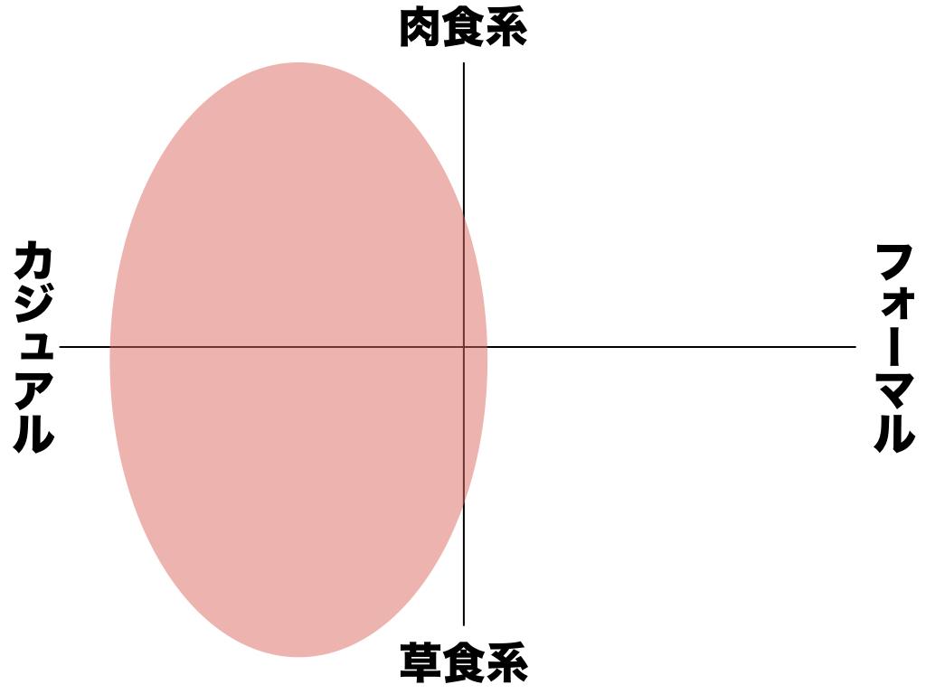 f:id:yamada0221:20191029110841j:plain