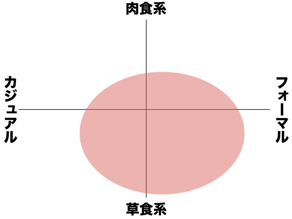 f:id:yamada0221:20191029110847j:plain