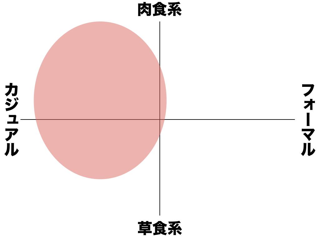 f:id:yamada0221:20191029110857j:plain