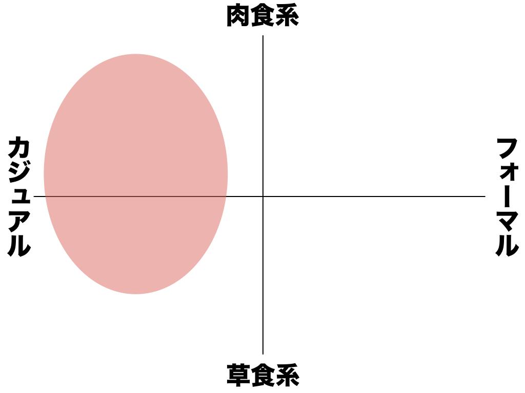 f:id:yamada0221:20191029110900j:plain