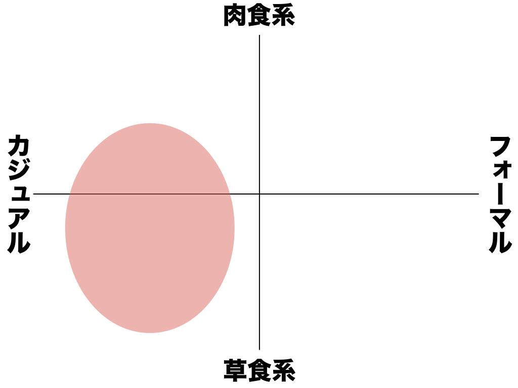 f:id:yamada0221:20191029110906j:plain