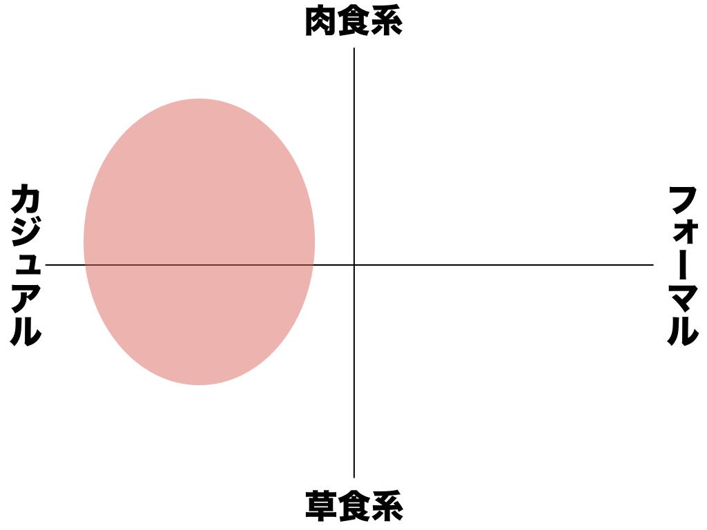 f:id:yamada0221:20191029110909j:plain