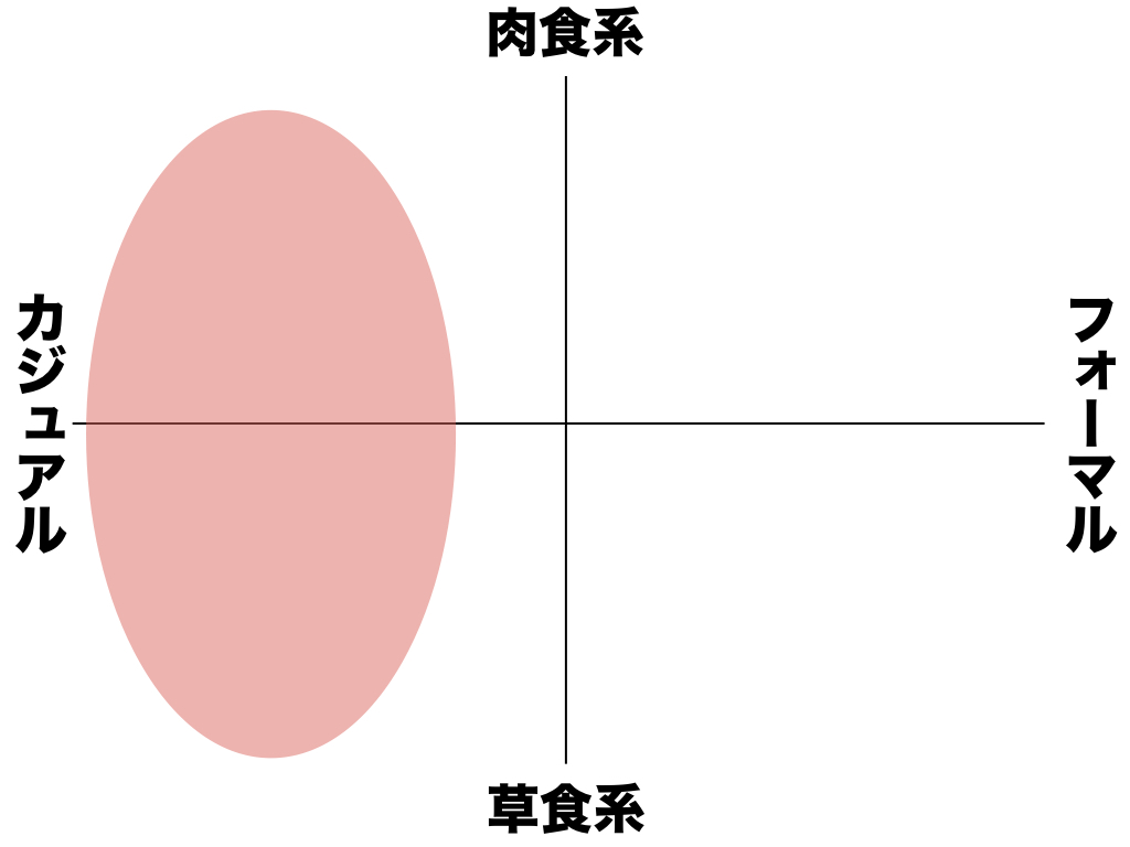 f:id:yamada0221:20191029110912j:plain