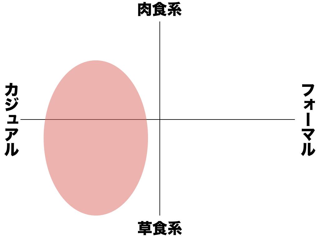 f:id:yamada0221:20191029110915j:plain