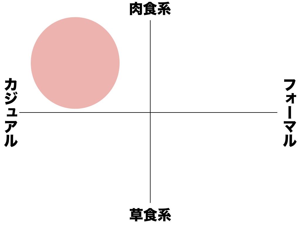 f:id:yamada0221:20191029110922j:plain