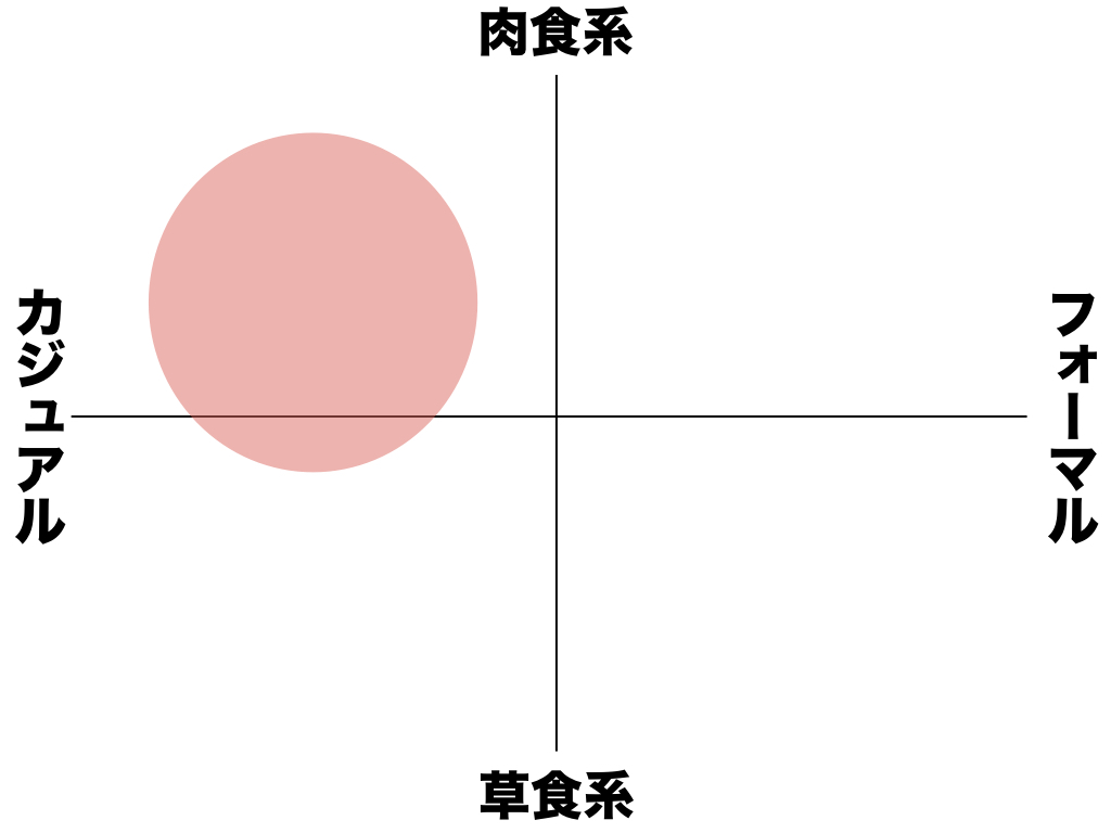 f:id:yamada0221:20191029110925j:plain