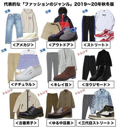 f:id:yamada0221:20191113130253j:plain