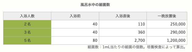 f:id:yamada0221:20191209105546p:plain