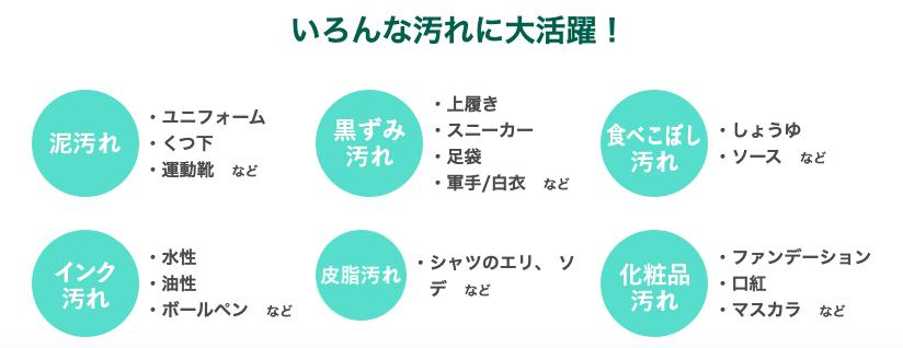 f:id:yamada0221:20191218003431p:plain