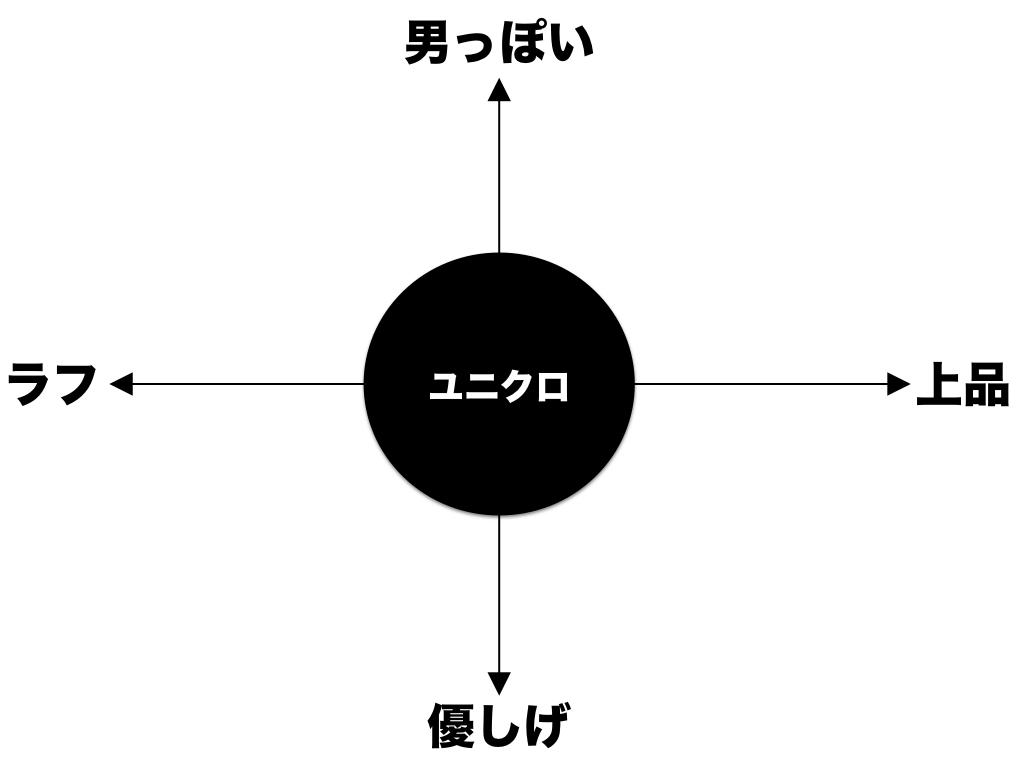 f:id:yamada0221:20200106111222j:plain