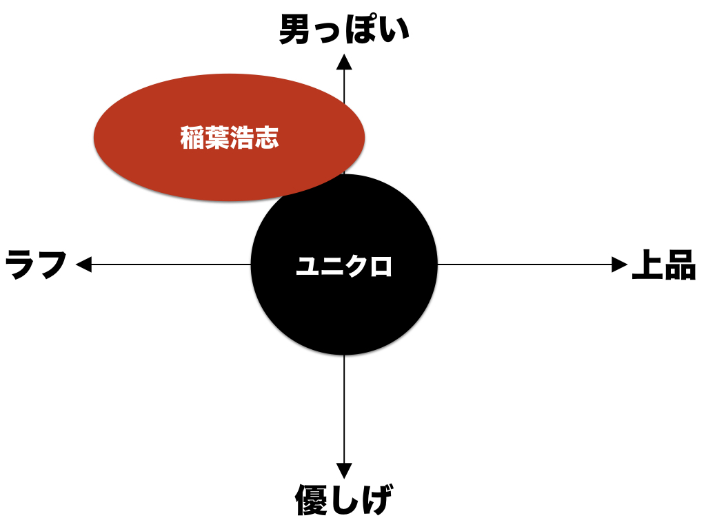 f:id:yamada0221:20200106115134j:plain