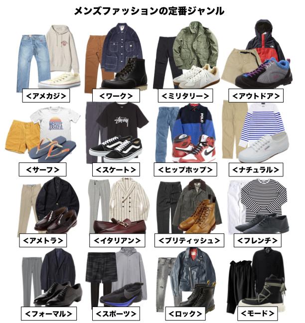 f:id:yamada0221:20200217143601j:plain