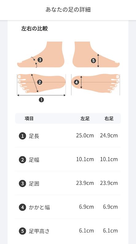 f:id:yamada0221:20200303112258p:plain