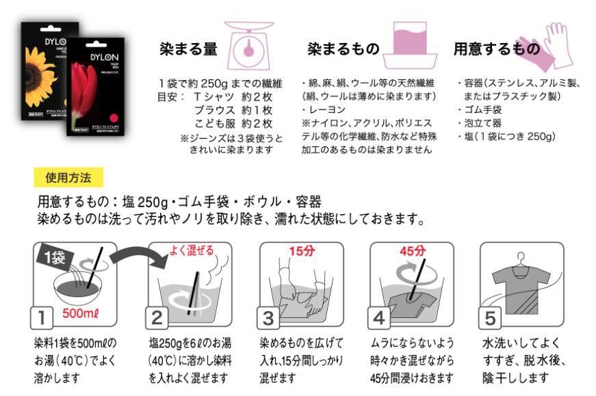 f:id:yamada0221:20200331113310p:plain