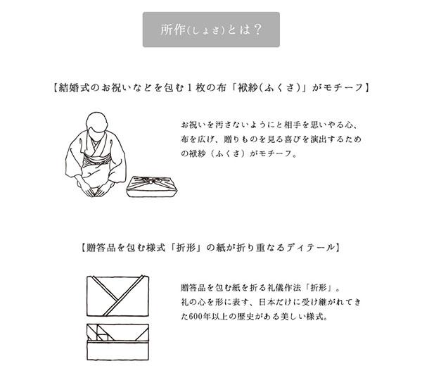 f:id:yamada0221:20200419232208j:plain