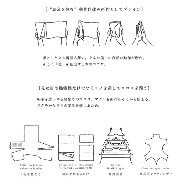 f:id:yamada0221:20200419232211j:plain