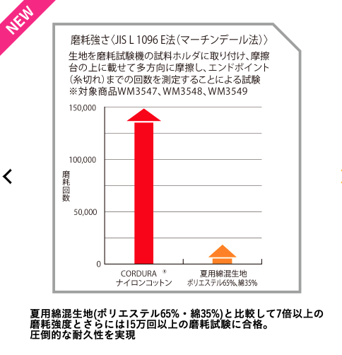 f:id:yamada0221:20200603113959p:plain