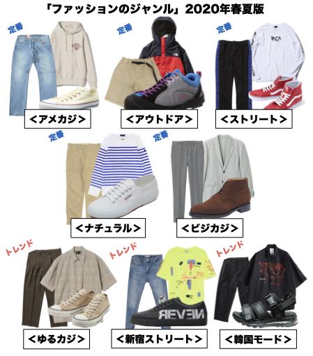 f:id:yamada0221:20200608135554j:plain