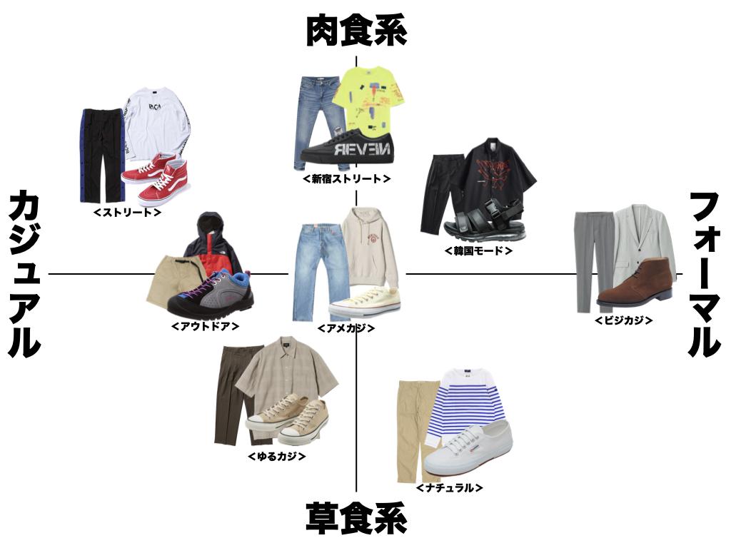 f:id:yamada0221:20200622101927j:plain