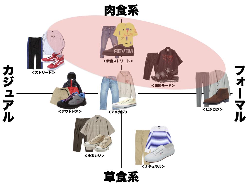 f:id:yamada0221:20200622105106j:plain