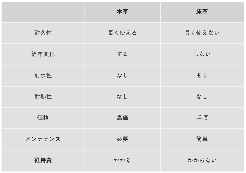 f:id:yamada0221:20201222105131p:plain