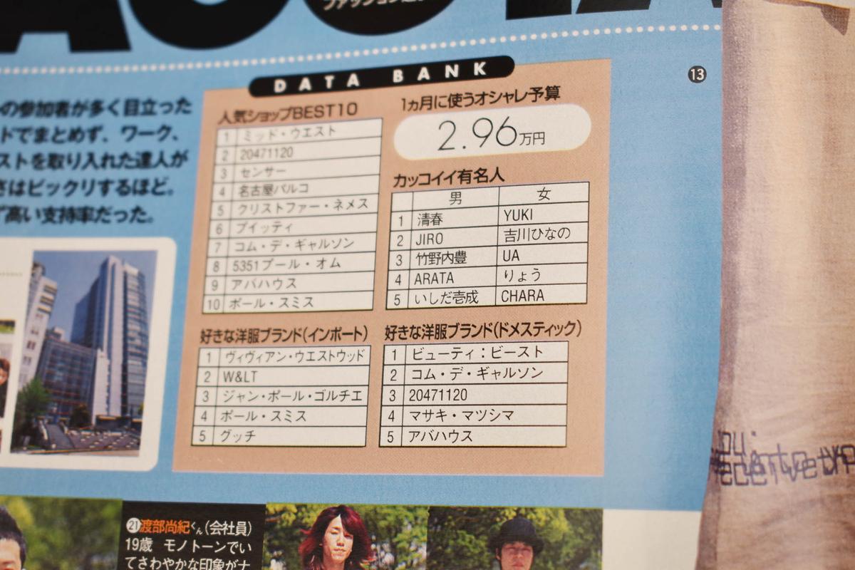 f:id:yamada0221:20210215104801j:plain