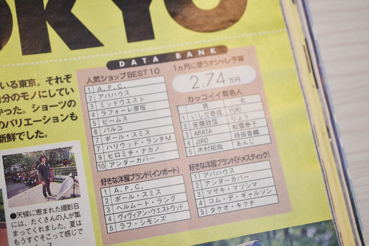 f:id:yamada0221:20210215104806j:plain