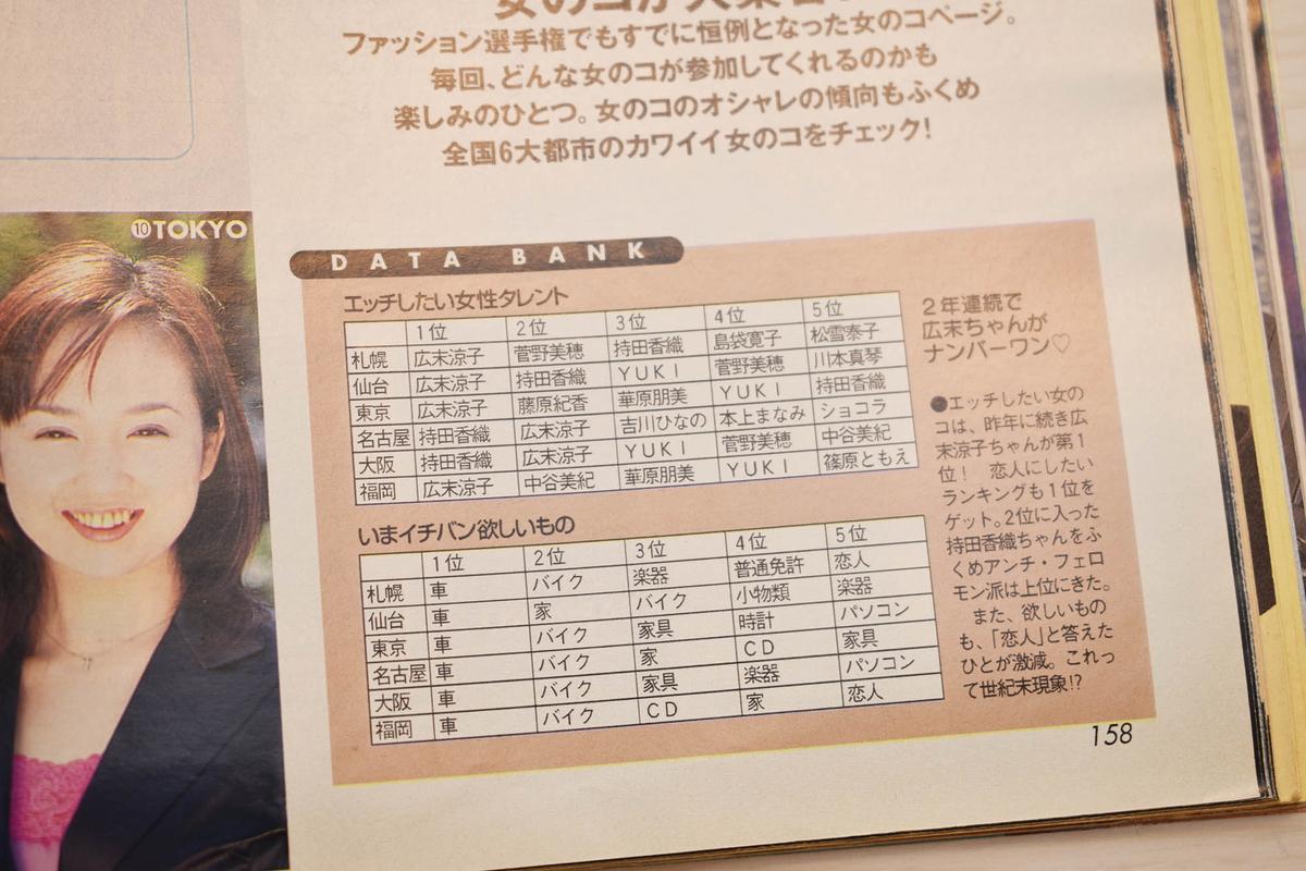 f:id:yamada0221:20210215104930j:plain