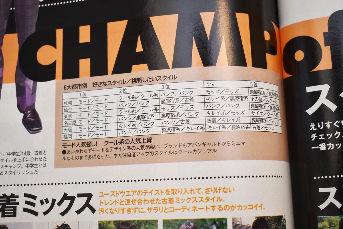 f:id:yamada0221:20210215104956j:plain