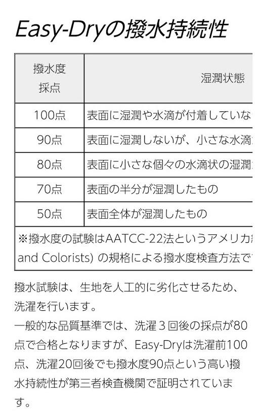 f:id:yamada0221:20210616135528j:plain