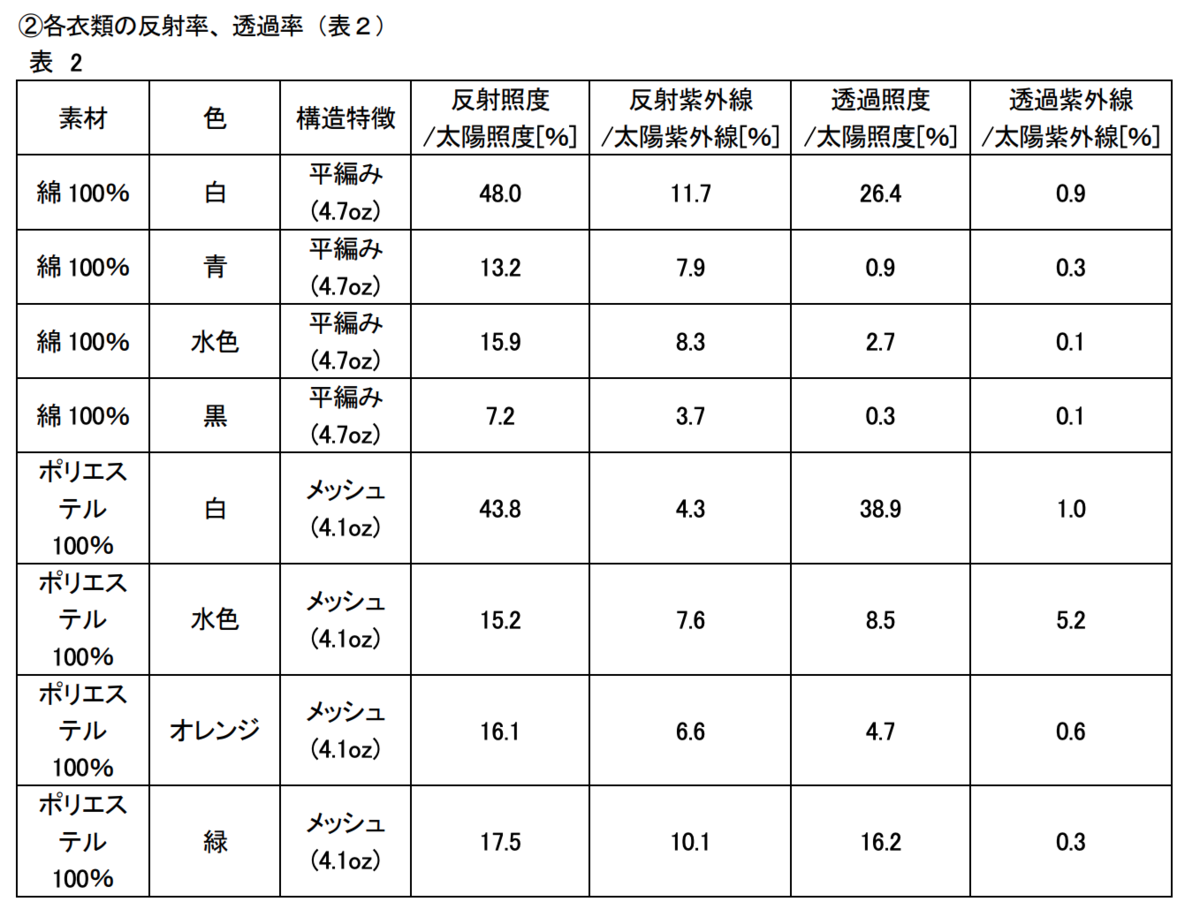 f:id:yamada0221:20210729170130p:plain