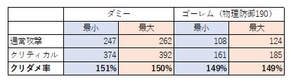 f:id:yamada_ragnarok:20210811172512p:plain