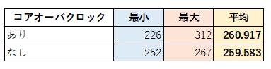 f:id:yamada_ragnarok:20210813030221p:plain