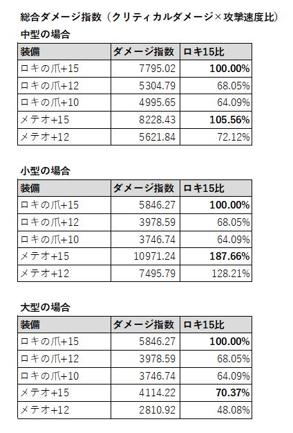 f:id:yamada_ragnarok:20210818054223p:plain