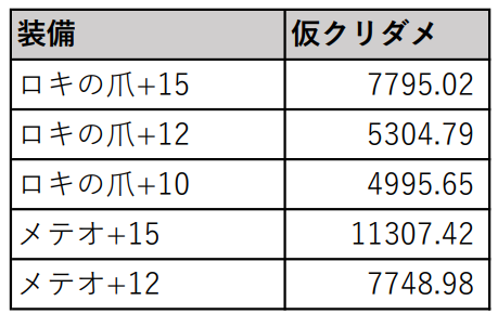f:id:yamada_ragnarok:20210818065131p:plain