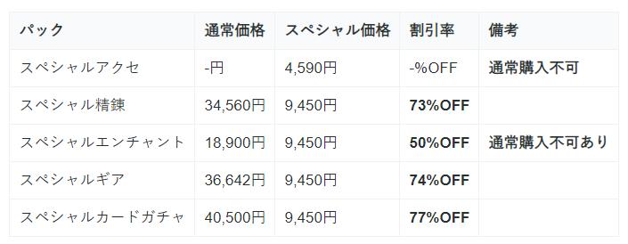 f:id:yamada_ragnarok:20210831091704p:plain