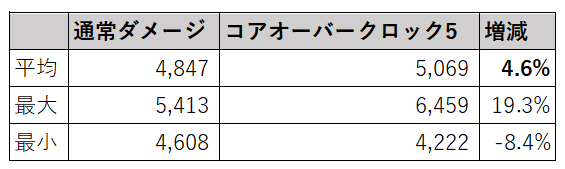 f:id:yamada_ragnarok:20210901014528p:plain