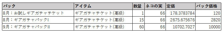 f:id:yamada_ragnarok:20210903125019p:plain
