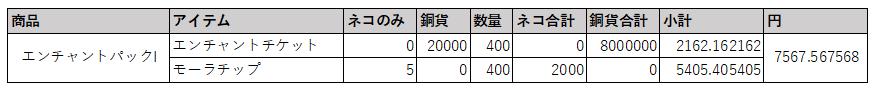 f:id:yamada_ragnarok:20210903130244p:plain