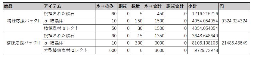 f:id:yamada_ragnarok:20210903130352p:plain