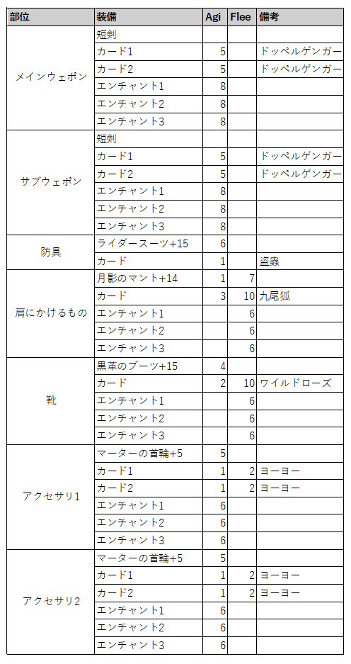 f:id:yamada_ragnarok:20210904223857p:plain